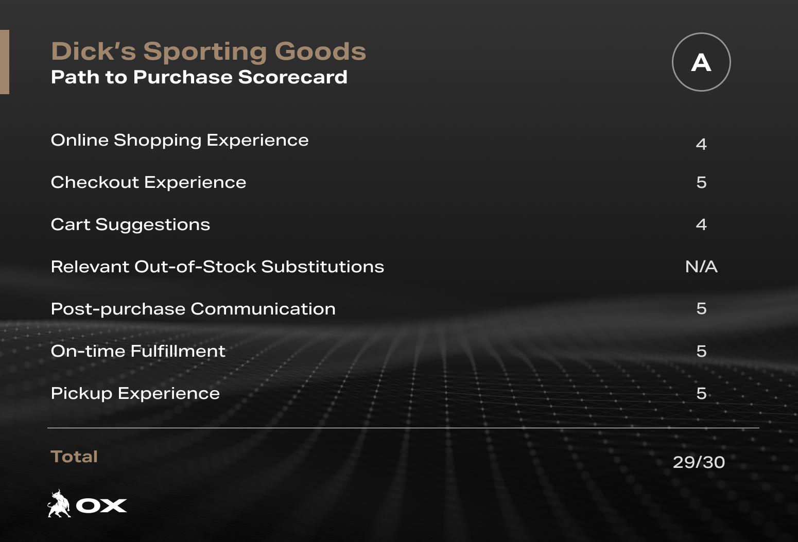 BOPIS Scorecard_ Dicks Sporting Goods (1)